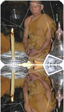 KB TaiOng, Wat Doi Ku Kaikaeo